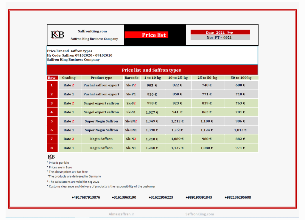 Price of 1 kg of saffron in September 2021